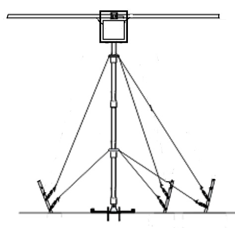 TDA-200 hf antenna