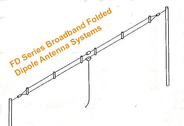 folded dipole 3